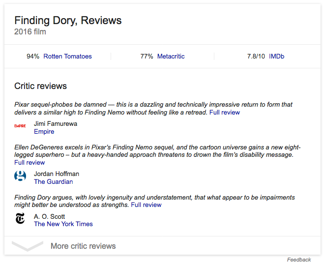 Critic Reviews on Google using schema
